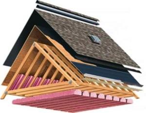 isolamento-tetto-ventilato-300x234